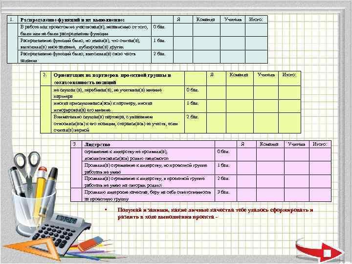 1.  Распределение функций и их выполнение:       Я