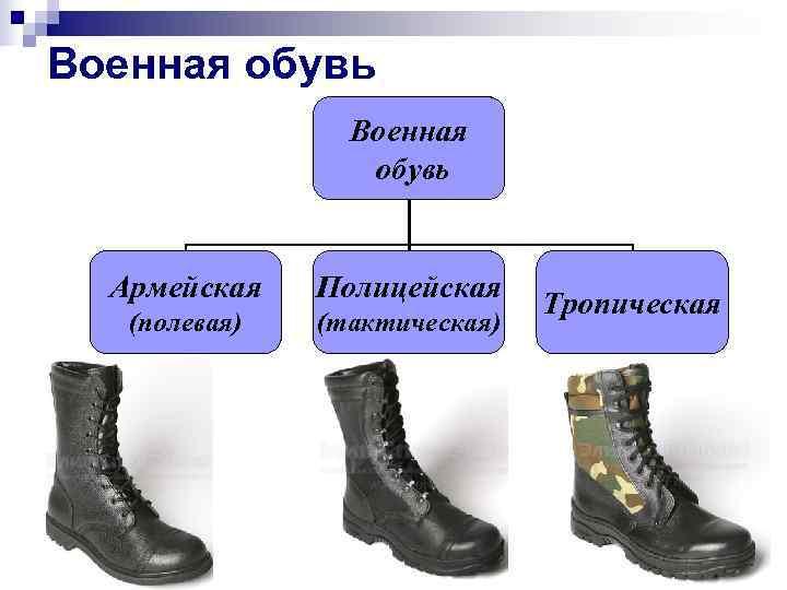Военная обувь   Военная    обувь Армейская  Полицейская
