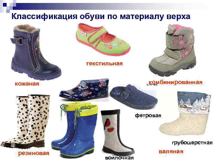 Классификация обуви по материалу верха    текстильная  кожаная