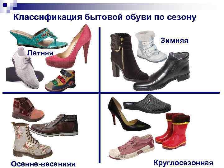 Классификация бытовой обуви по сезону      Зимняя  Летняя Осенне-весенняя