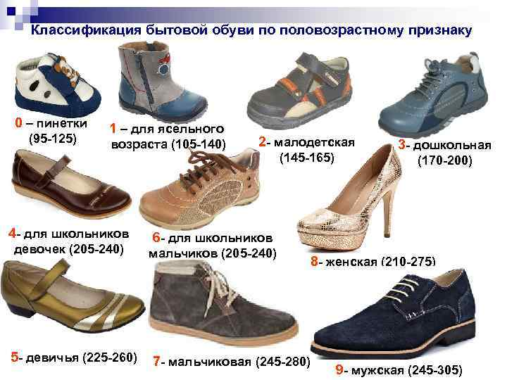 Классификация бытовой обуви по половозрастному признаку 0 – пинетки  1 –