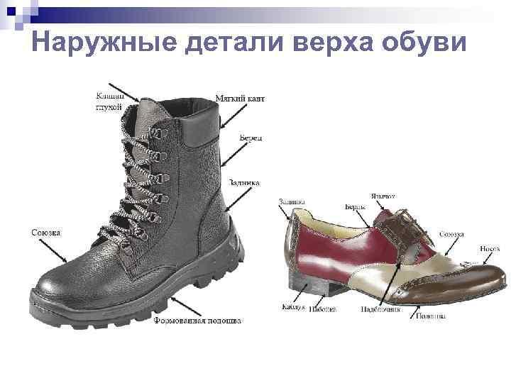 Наружные детали верха обуви