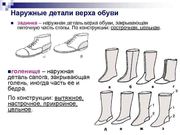 Наружные детали верха обуви n  задинка – наружная деталь верха обуви, закрывающая пяточную