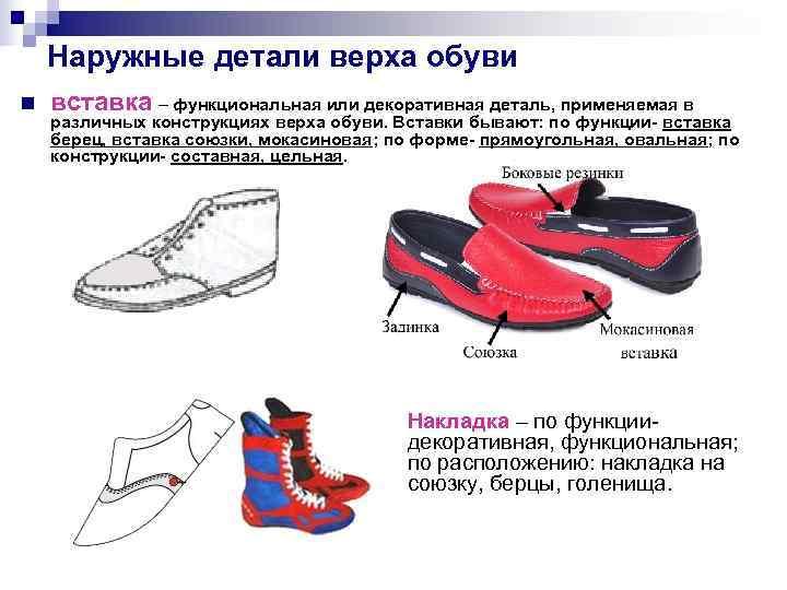 Наружные детали верха обуви n  вставка – функциональная или декоративная деталь,
