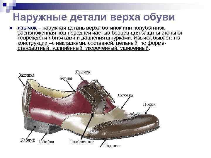 Надписями страсти, детали низа обуви в картинках