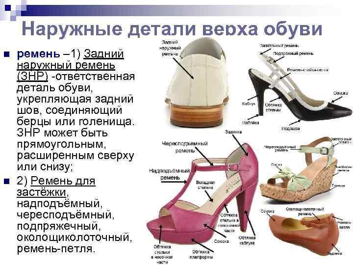 Наружные детали верха обуви n  ремень – 1) Задний наружный ремень