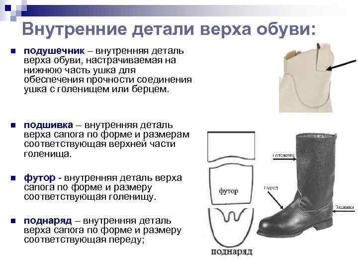 Внутренние детали верха обуви: n  подушечник – внутренняя деталь верха обуви,