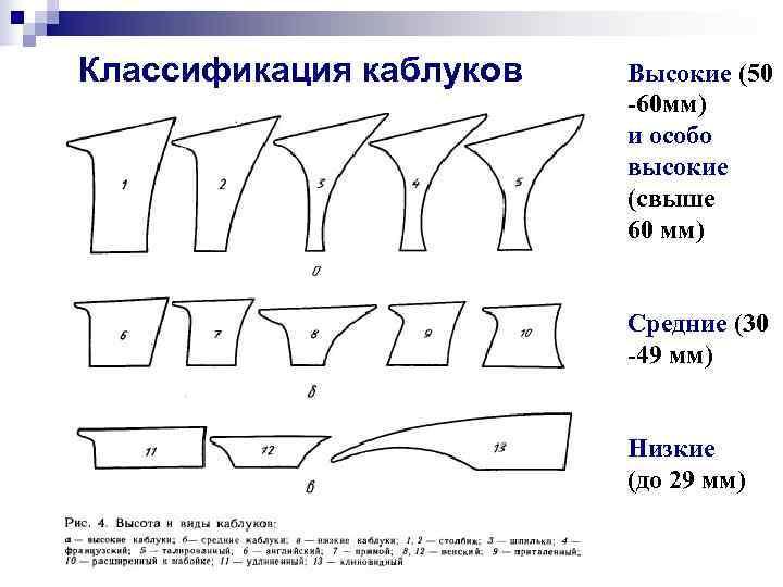 Классификация каблуков  Высокие (50     -60 мм)