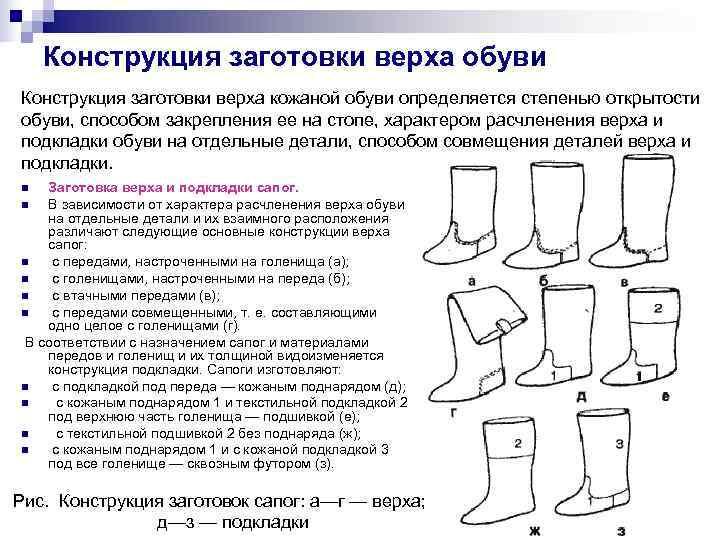 Конструкция заготовки верха обуви Конструкция заготовки верха кожаной обуви определяется степенью открытости