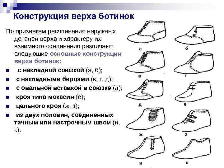 Конструкция верха ботинок По признакам расчленения наружных  деталей верха и характеру их