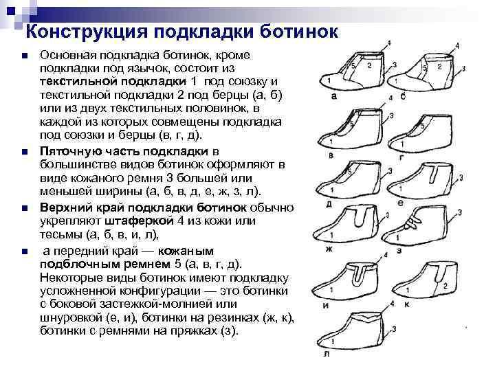 Конструкция подкладки ботинок n  Основная подкладка ботинок, кроме подкладки под язычок, состоит из