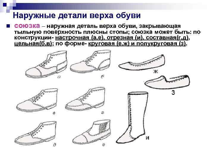 Наружные детали верха обуви n  союзка – наружная деталь верха обуви,