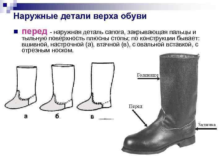 Наружные детали верха обуви n  перед - наружная деталь сапога, закрывающая пальцы и
