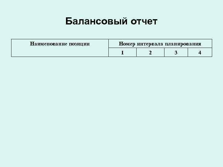 Балансовый отчет Наименование позиции  Номер интервала планирования    1