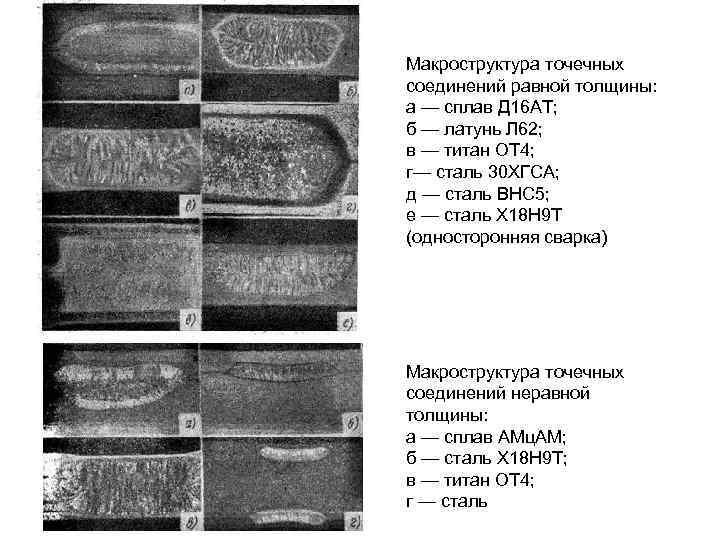 Макроструктура точечных соединений равной толщины: а — сплав Д 16 АТ; б — латунь