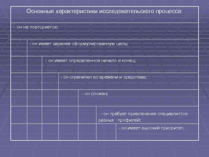 Основные характеристики исследовательского процесса:  - он не повторяется;  - он имеет