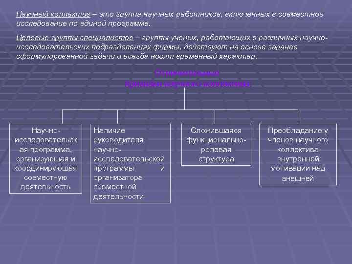 Научный коллектив – это группа научных работников, включенных в совместное исследование по единой программе.