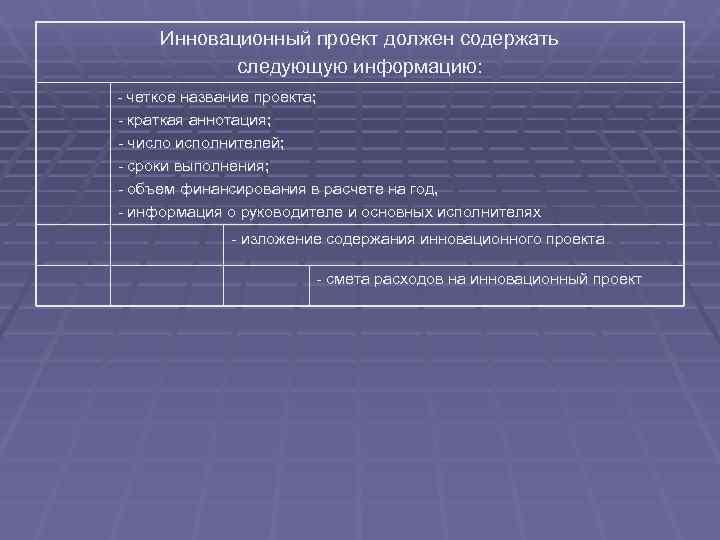 Инновационный проект должен содержать   следующую информацию: - четкое название проекта; -