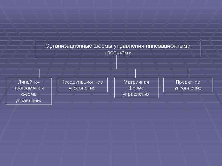 Организационные формы управления инновационными      проектами