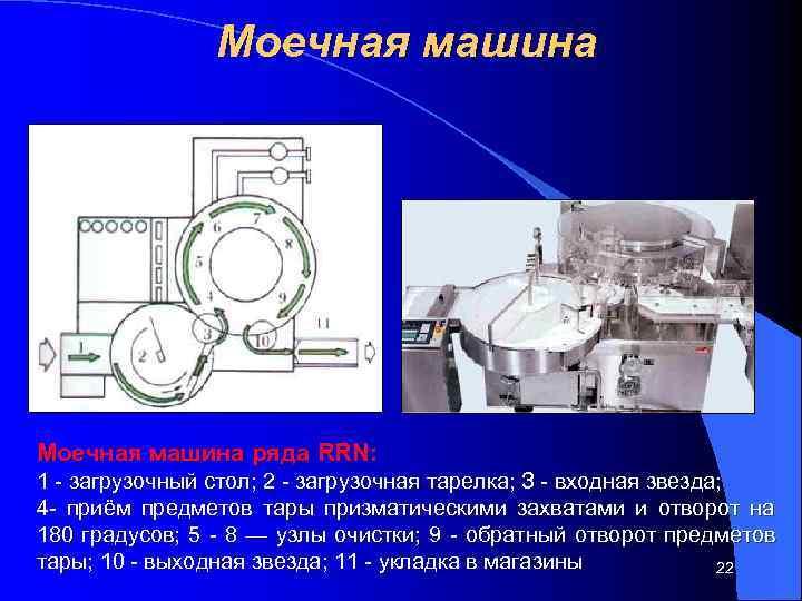 Моечная машина ряда RRN: 1 - загрузочный стол; 2 -