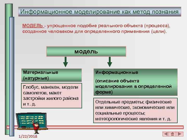 Информационное моделирование как метод познания  МОДЕЛЬ - упрощенное подобие реального объекта (процесса),