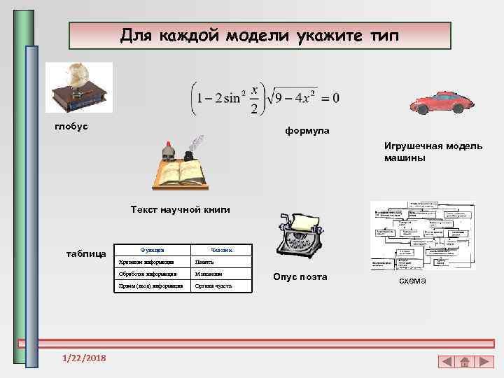 Для каждой модели укажите тип глобус     формула