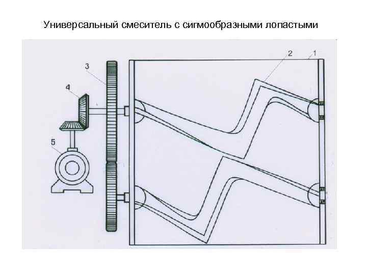 Универсальный смеситель с сигмообразными лопастыми