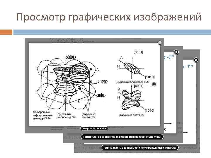 Просмотр графических изображений