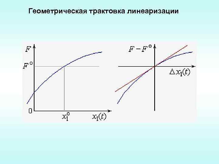 Геометрическая трактовка линеаризации