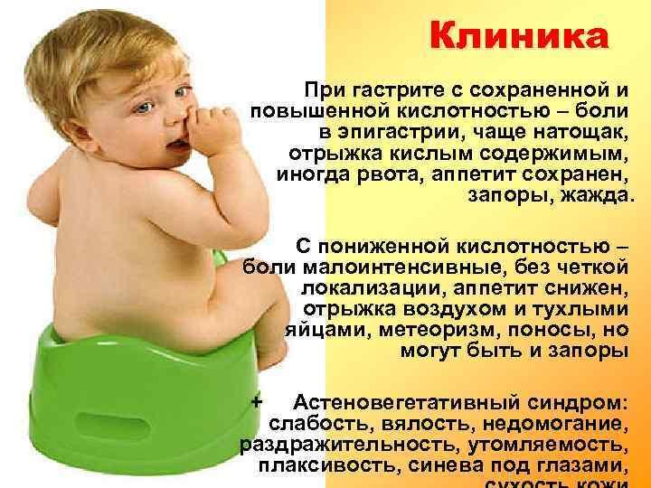 Клиника   При гастрите с сохраненной и повышенной кислотностью –