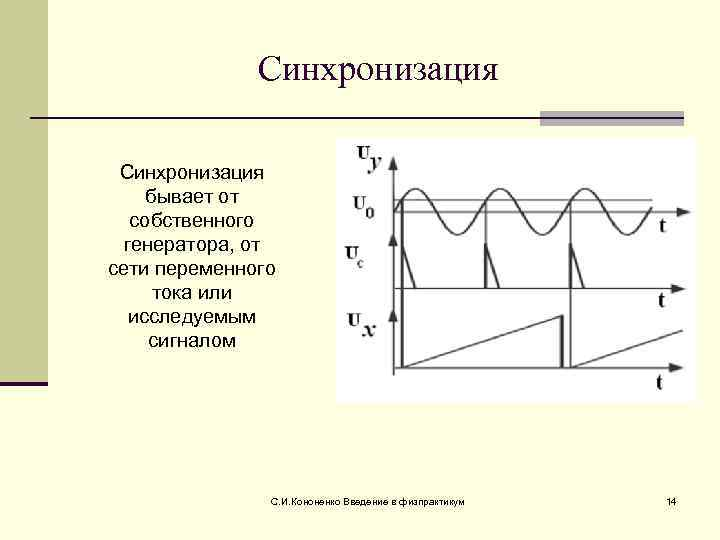 Синхронизация бывает от  собственного  генератора, от сети переменного