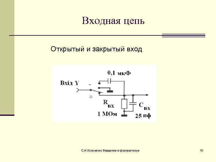Входная цепь Открытый и закрытый вход   С. И. Кононенко Введение