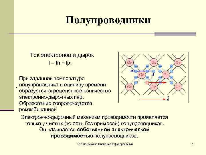 Полупроводники  Ток электронов и дырок   I