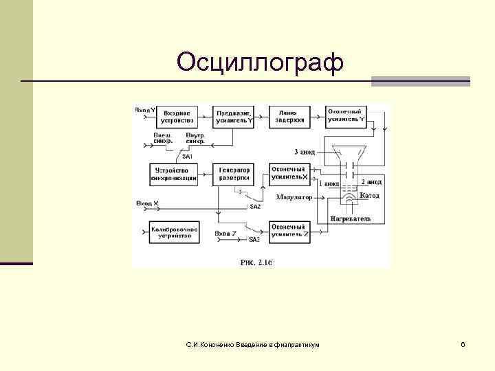 Осциллограф С. И. Кононенко Введение в физпрактикум  6