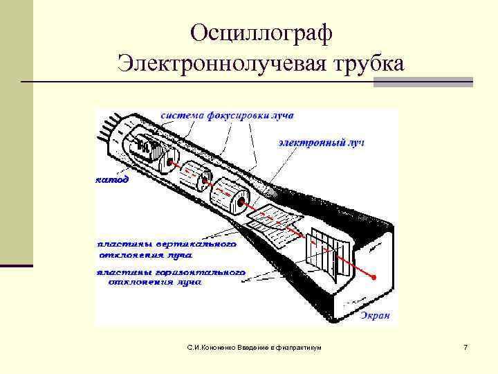 Осциллограф Электроннолучевая трубка   С. И. Кононенко Введение в физпрактикум  7