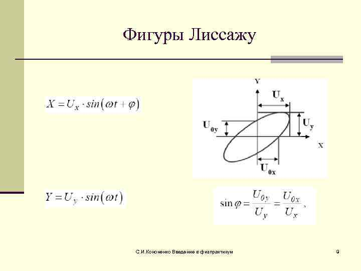 Фигуры Лиссажу С. И. Кононенко Введение в физпрактикум  9