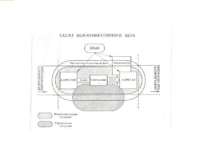 Модель К. А. Долинина (одна из современных моделей)