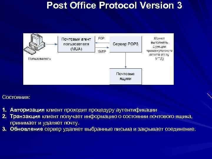 Post Office Protocol Version 3 Состояния:  1. Авторизация клиент