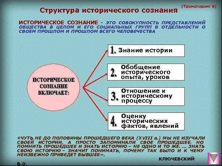 (Транспарант 9)   Структура исторического