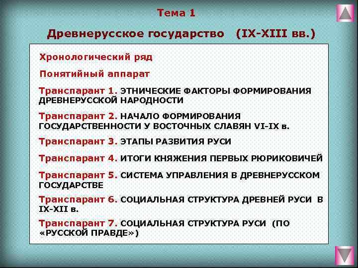 Тема 1  Древнерусское государство  (IХ-ХIII вв. )