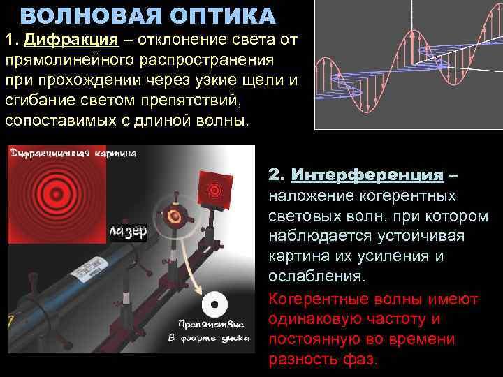 ВОЛНОВАЯ ОПТИКА 1. Дифракция – отклонение света от прямолинейного распространения при прохождении через