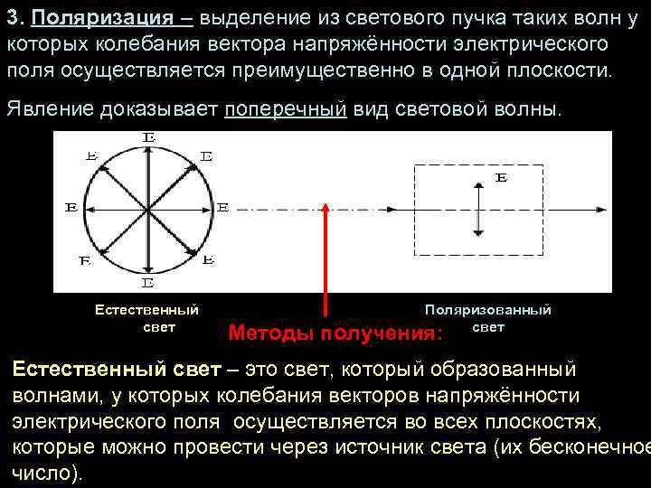 3. Поляризация – выделение из светового пучка таких волн у которых колебания вектора напряжённости