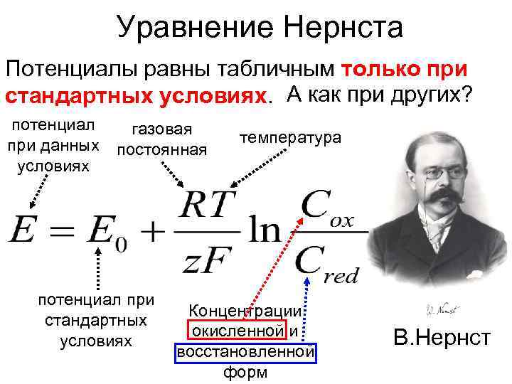 Уравнение Нернста Потенциалы равны табличным только при стандартных условиях. А как