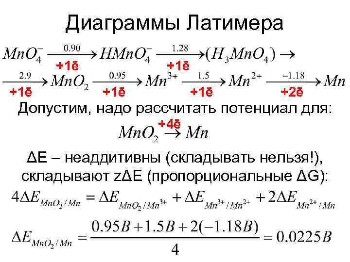 Диаграммы Латимера  +1ē +1ē +2ē Допустим, надо рассчитать потенциал для: