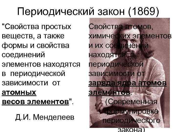 Периодический закон (1869)
