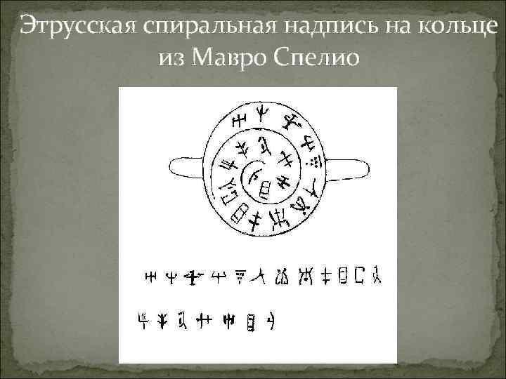 Этрусская спиральная надпись на кольце   из Мавро Спелио