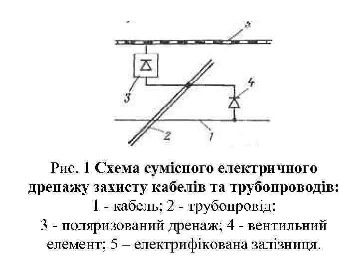 Рис. 1 Схема сумісного електричного дренажу захисту кабелів та трубопроводів:  1