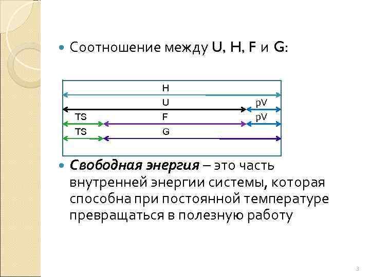 Соотношение между U, H, F и G:    Н