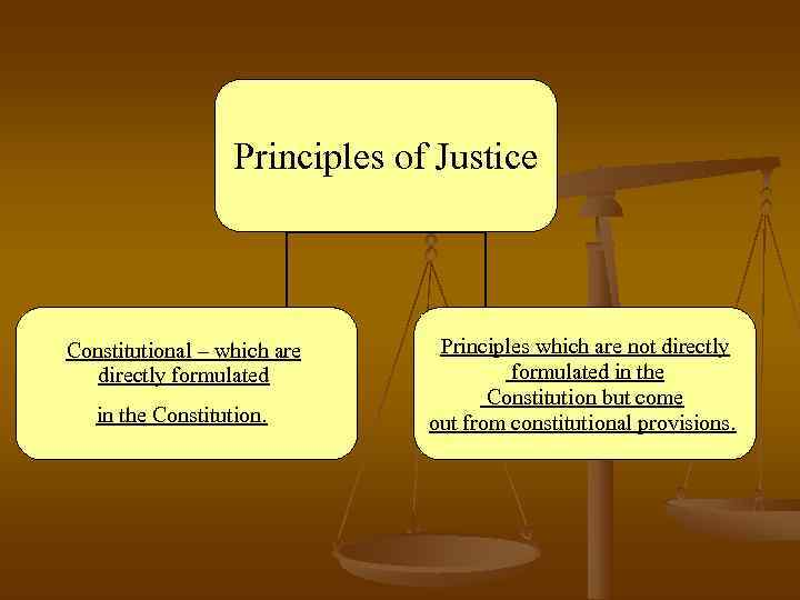 Principles of Justice  Constitutional – which are  Principles