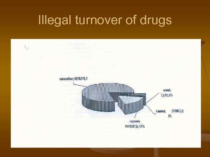 Illegal turnover of drugs